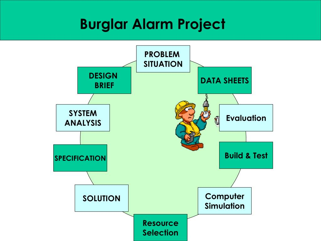 Ppt Systems Approach Powerpoint Presentation Id5515590 Burglar Alarm Circuit Working N