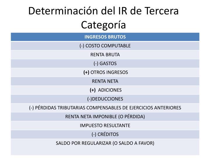 Determinación del IR de Tercera Categoría