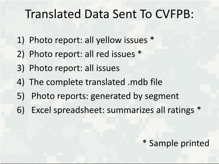 Translated Data Sent To CVFPB: