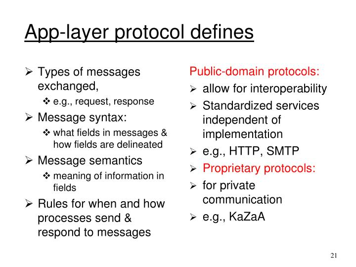 Types of messages exchanged,