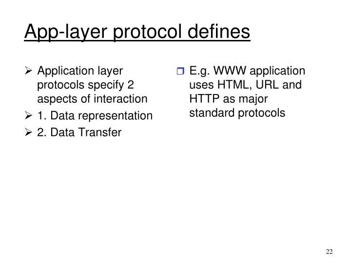 Application layer protocols specify 2 aspects of interaction