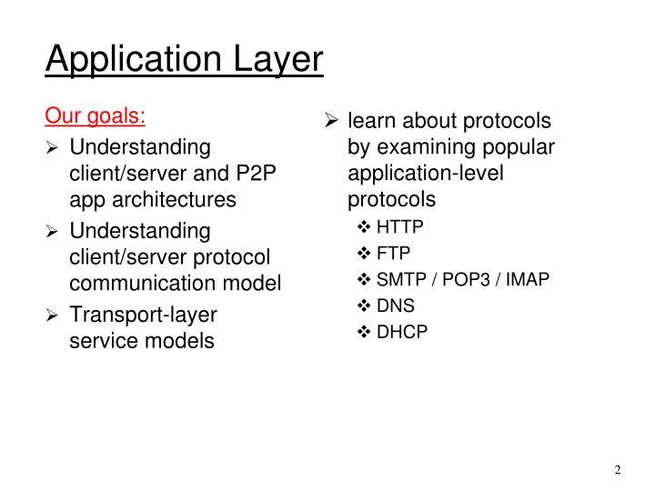 Application layer1
