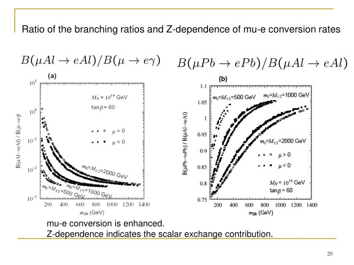 Ratio of the branching ratios and Z-dependence of mu-e conversion rates