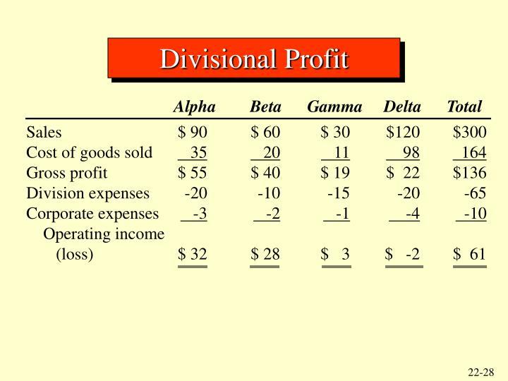 Divisional Profit