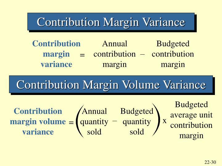 Contribution margin variance