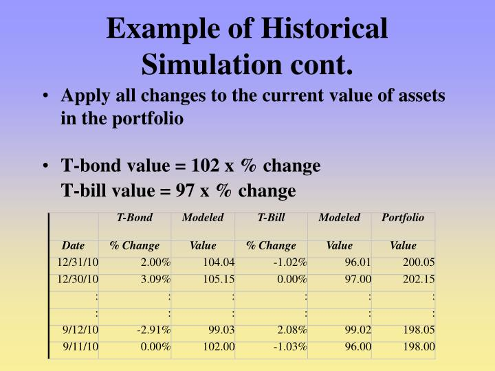 Example of Historical Simulation cont.