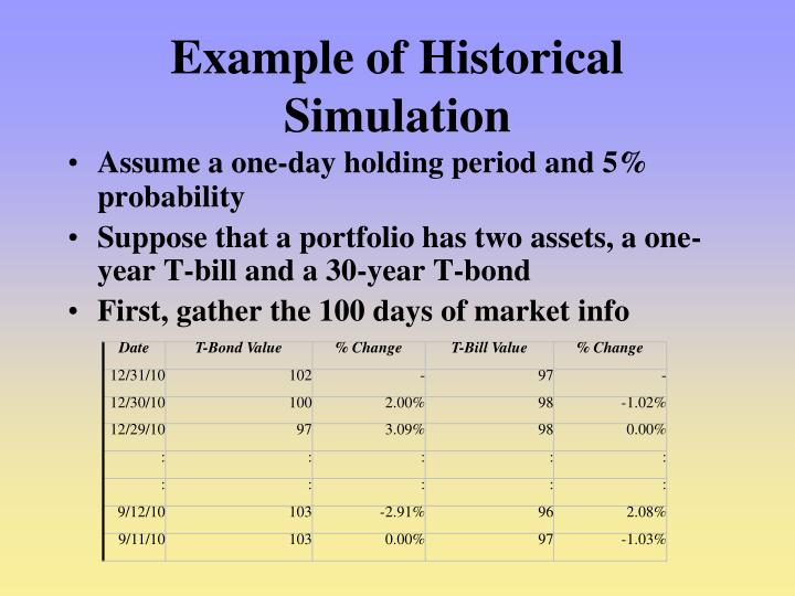 Example of Historical Simulation