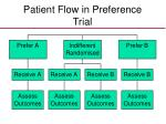patient flow in preference trial