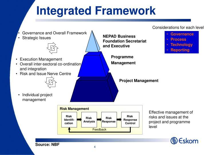 Integrated Framework