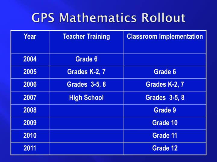 GPS Mathematics Rollout