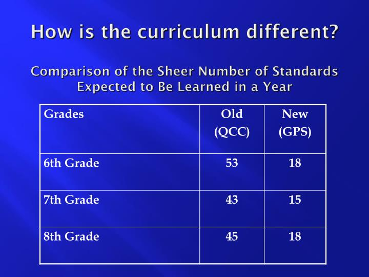 How is the curriculum different?