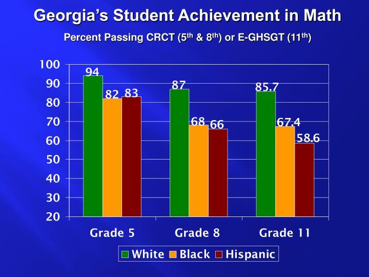 Georgia's Student Achievement in Math