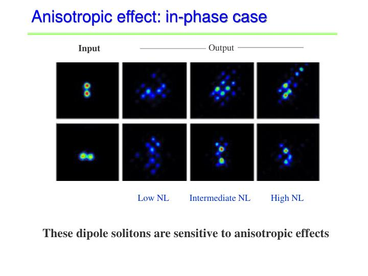 Anisotropic effect: in-phase case