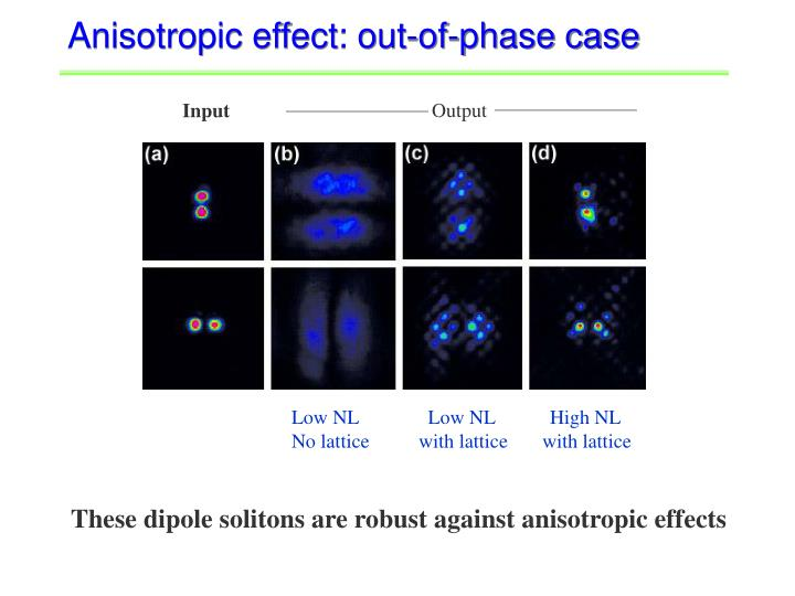 Anisotropic effect: out-of-phase case
