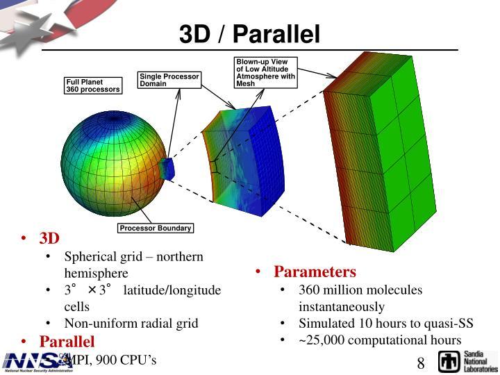 3D / Parallel