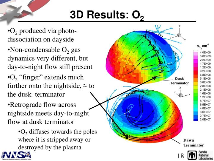 3D Results: O