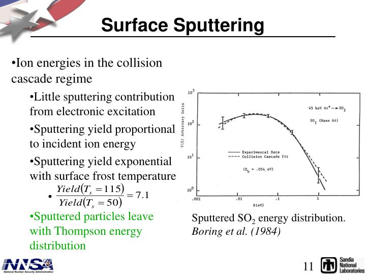 Surface Sputtering