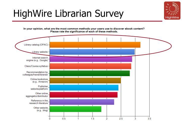 HighWire Librarian Survey