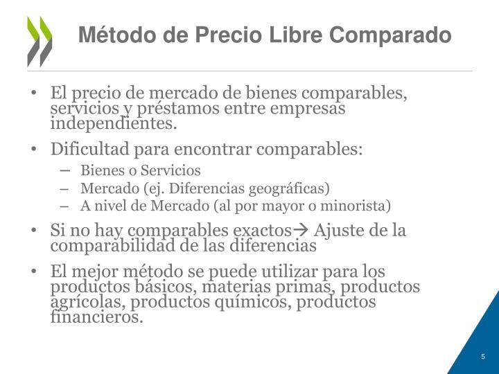 Método de Precio Libre Comparado