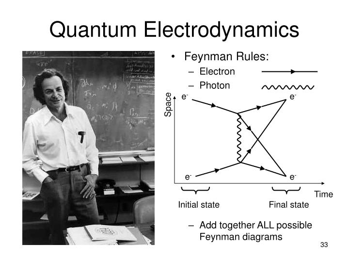 The Feynman Lectures on Physics: Volume 17, Feynman on Electrodynamics