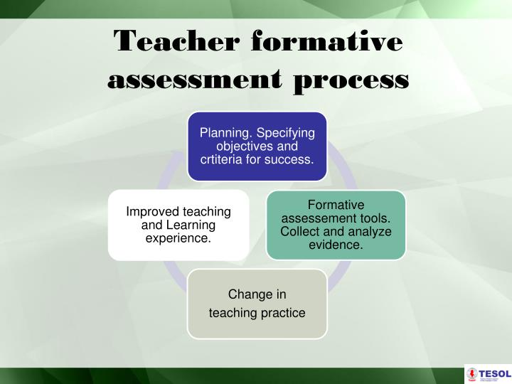 Teacher formative assessment process