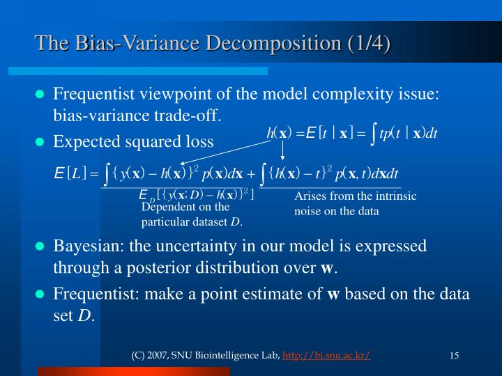 The Bias-Variance Decomposition (1/4)