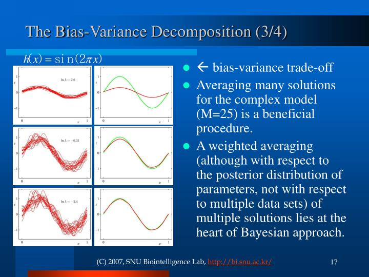 The Bias-Variance Decomposition (3/4)