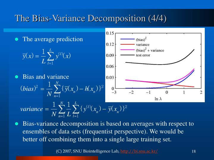 The Bias-Variance Decomposition (4/4)