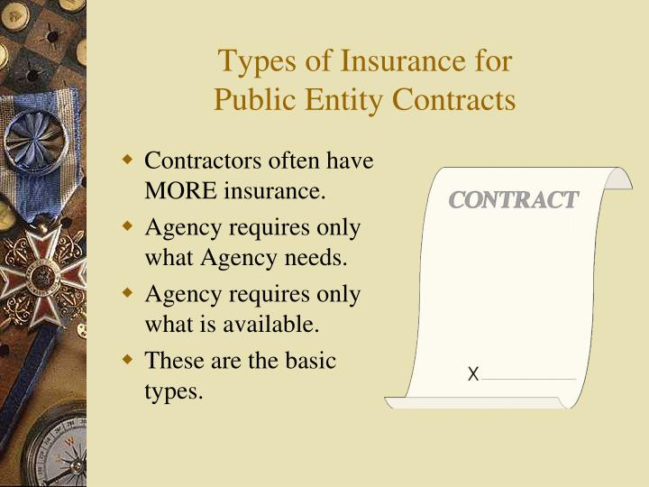 Types of Insurance for