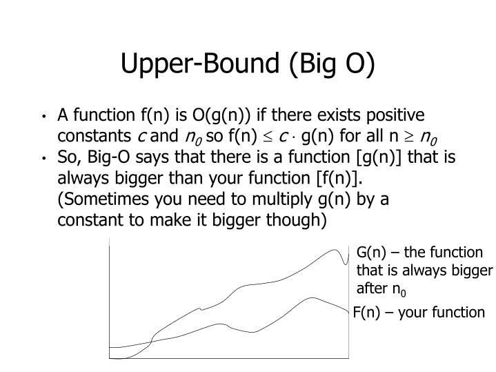 Upper-Bound (Big O)