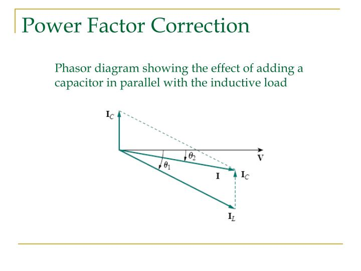 Ppt Ac Power Analysis Powerpoint Presentation Id5518598