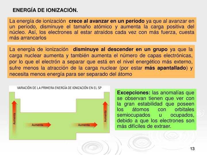 ENERGÍA DE IONIZACIÓN.