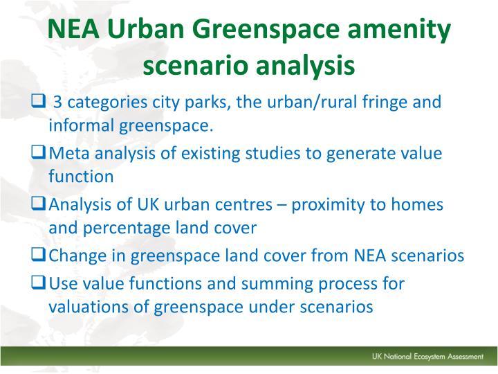NEA Urban Greenspace amenity scenario analysis