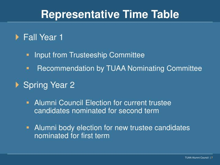 Representative Time Table