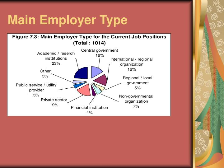 Main Employer Type