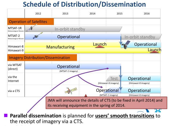 Schedule of Distribution/Dissemination