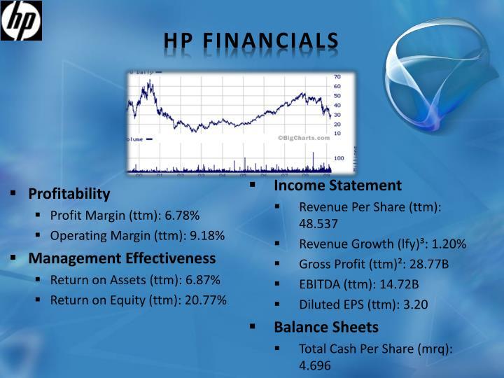 HP Financials
