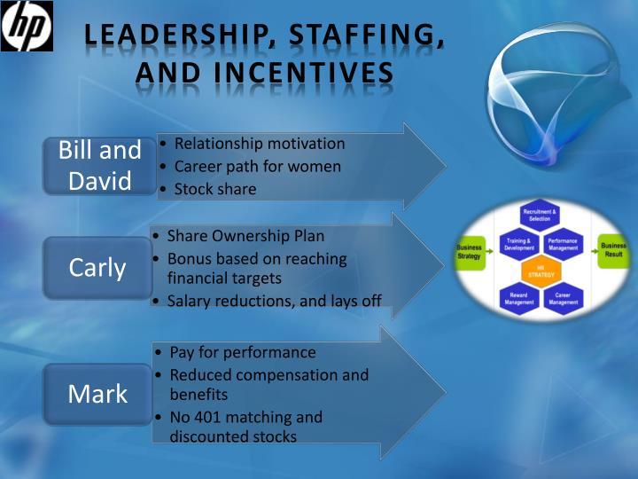 Leadership, staffing,
