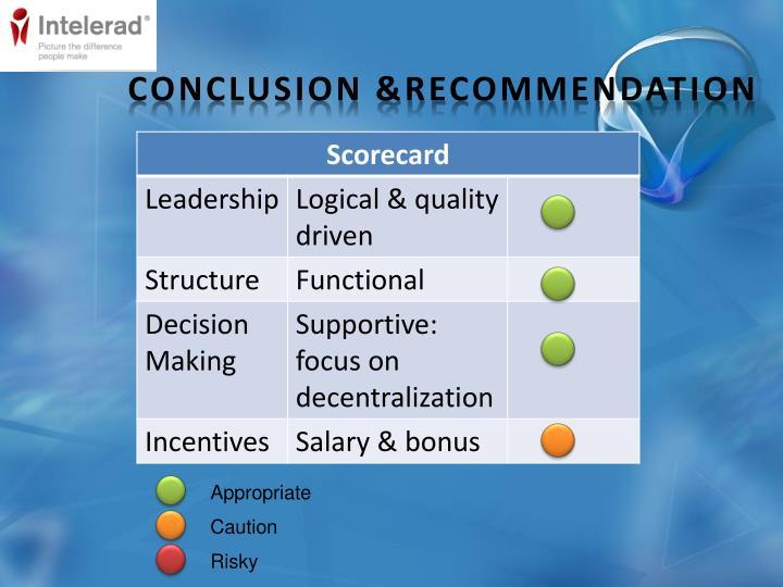 Conclusion &recommendation