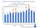holders of savings investment or other bank accounts broken down by age