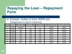 repaying the loan repayment form1