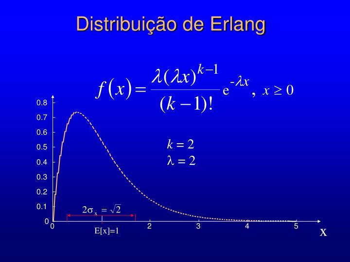 Distribuição de Erlang