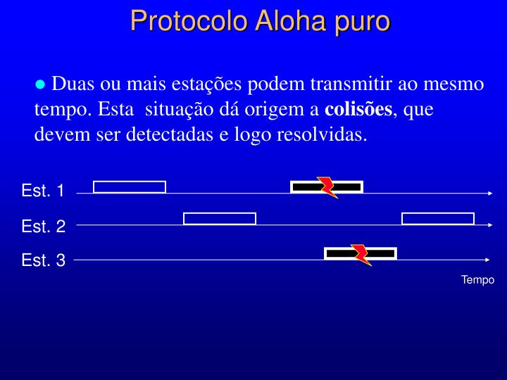 Protocolo Aloha puro