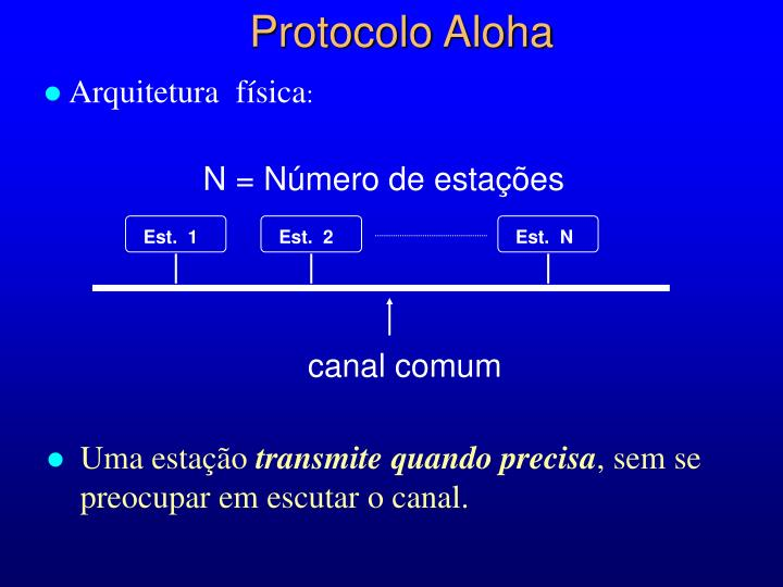 Protocolo aloha1