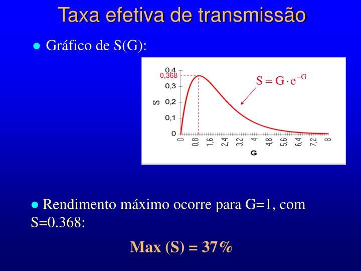 Taxa efetiva de transmissão