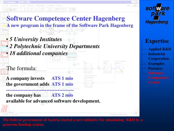 Software Competence Center Hagenberg