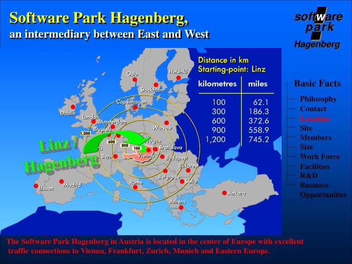 Software Park Hagenberg,