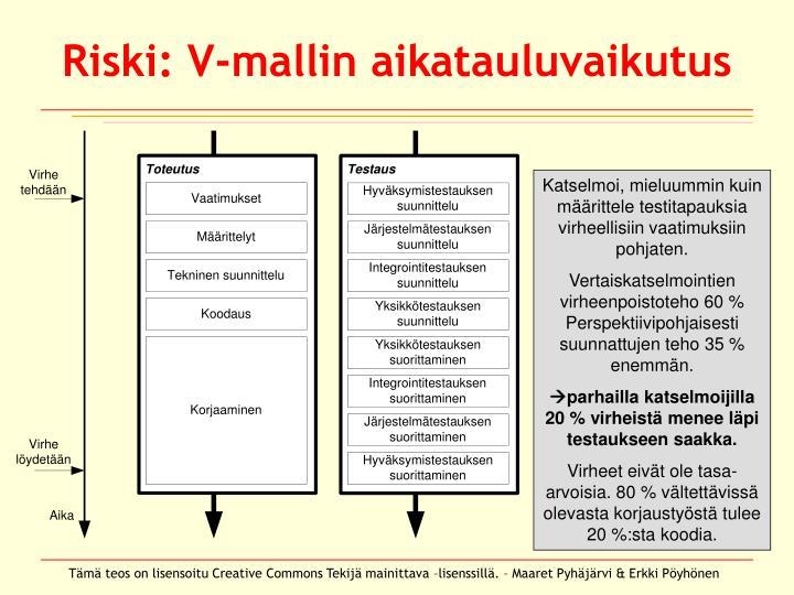 Riski: V-mallin aikatauluvaikutus