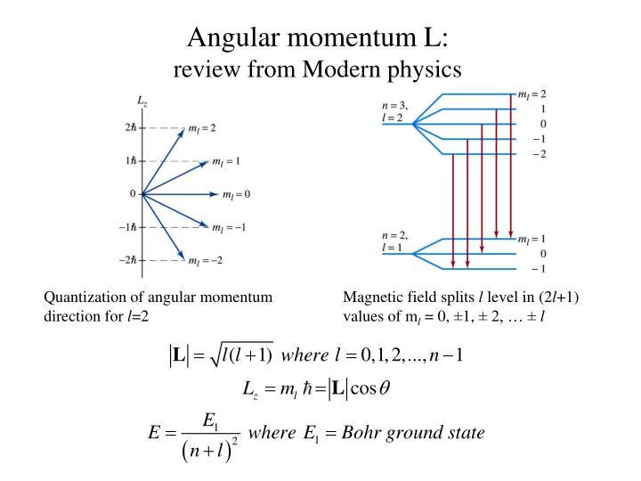 Angular momentum L: