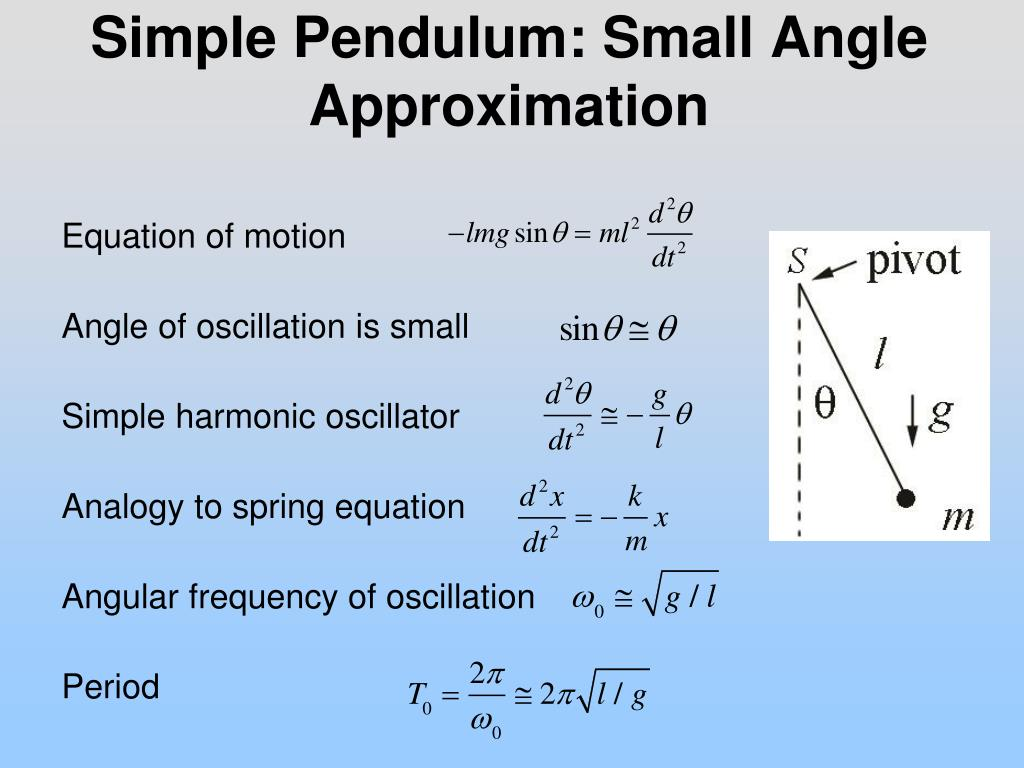 PPT - Torque and Simple Harmonic Motion PowerPoint